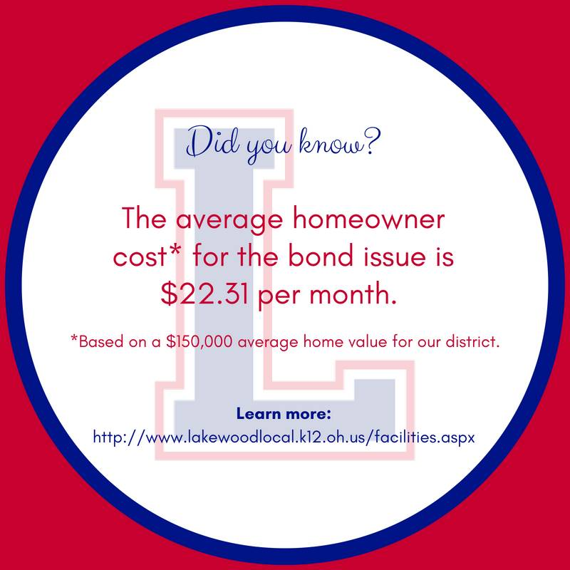 The average homeowner cost for the bond issue is $22.31 per month. Based on a $150,000 average home