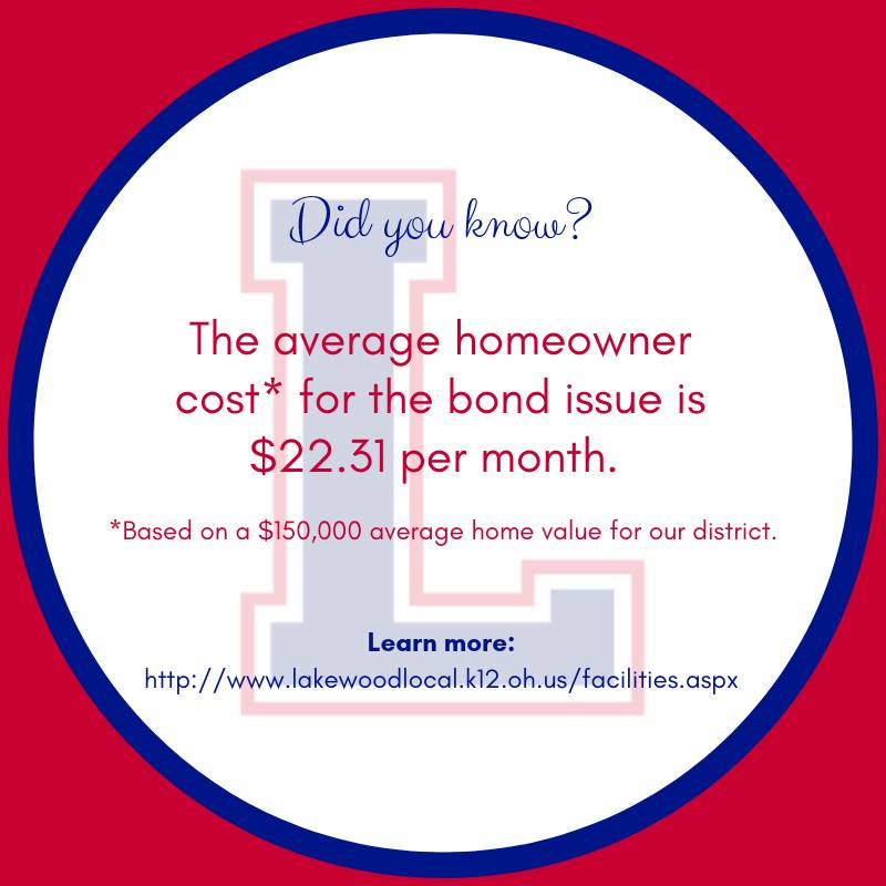 The average homeowner cost* for the bond issue is $22.31 per month.