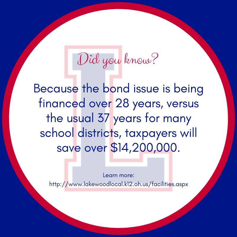 Because the bond issue is being financed over 28 years, versus the usual 37 years for many school di